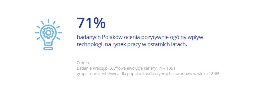Kompetencje cyfrowe_Pracuj.pl_3.png