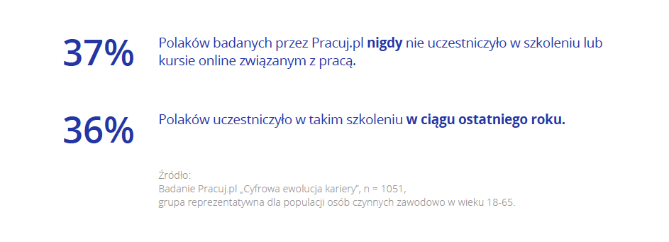Kursy online_Pracuj.pl_3.png