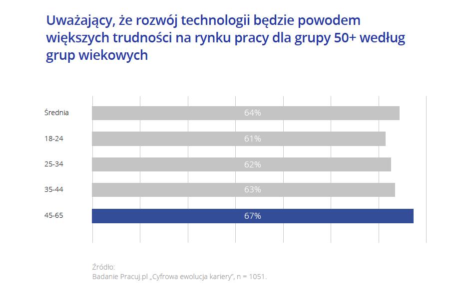 Opinie 45plus_Pracuj.pl_1.png
