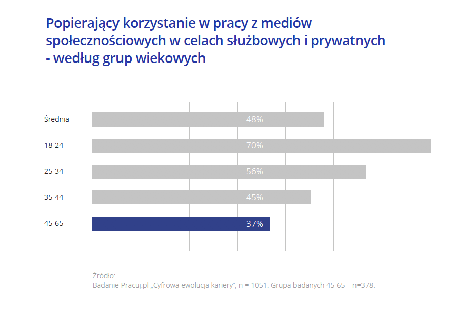 Opinie 45plus_Pracuj.pl_2.png