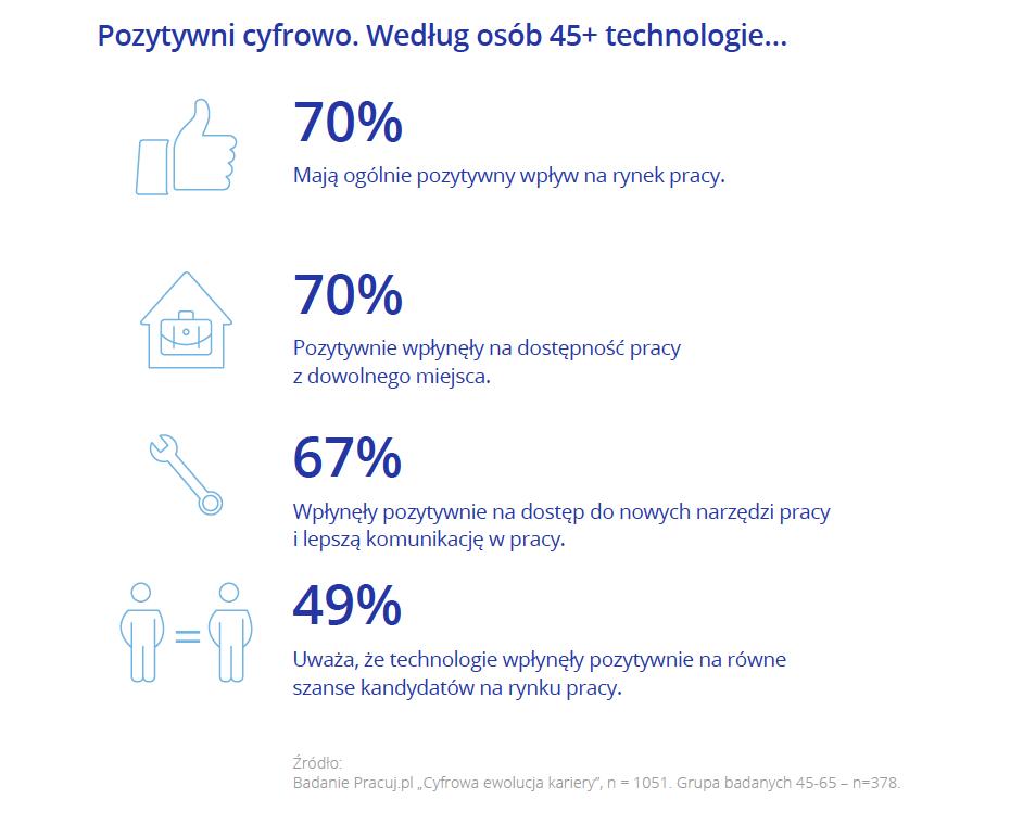 Opinie 45plus_Pracuj.pl_3.png