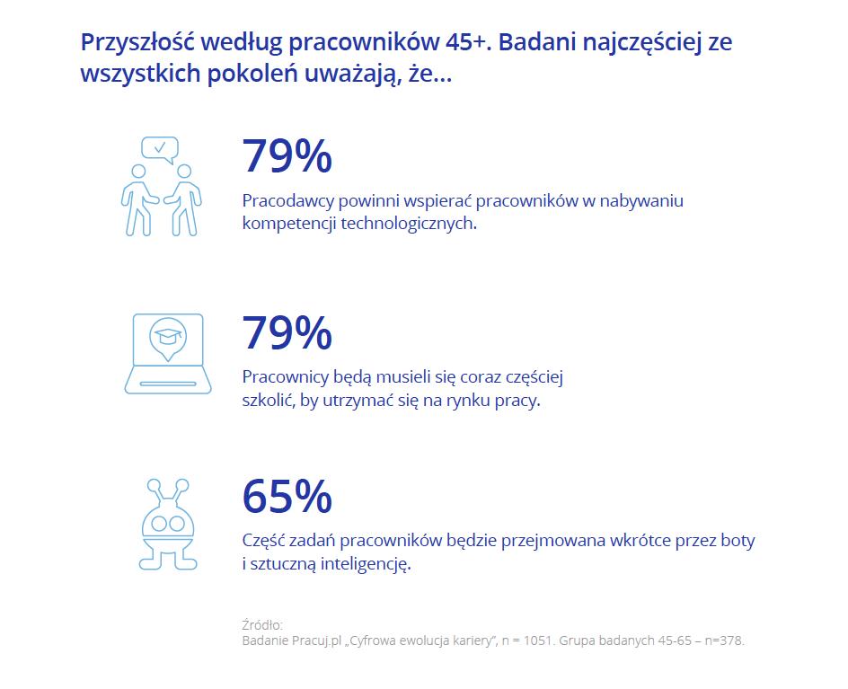 Opinie 45plus_Pracuj.pl_4.png