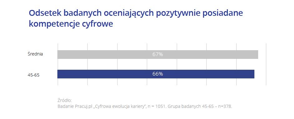 Opinie 45plus_Pracuj.pl_5.png
