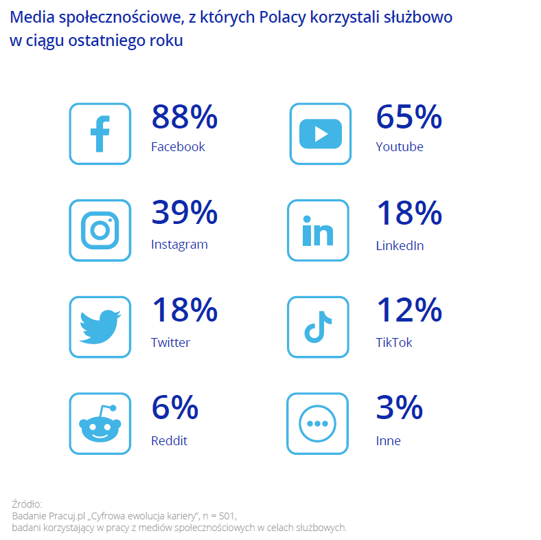 Social media_Pracuj.pl_4.PNG