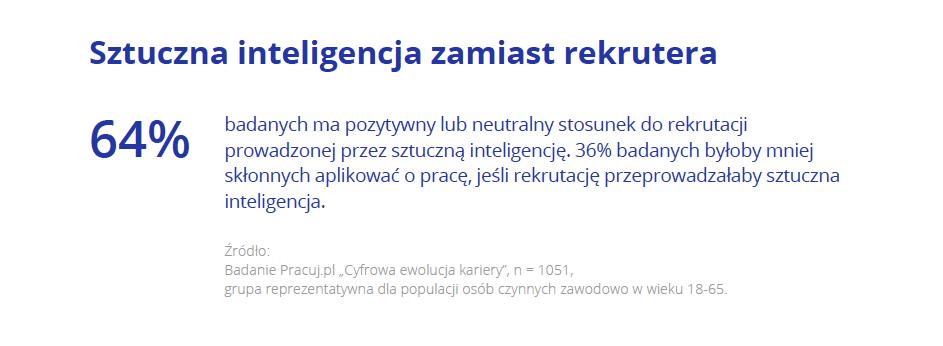 Sztuczna inteligencja_Pracuj.pl_1.png