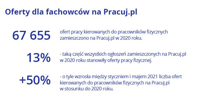 Oferty dla fachowców na Pracuj.png