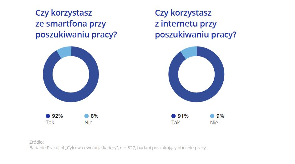Aplikowanie mobilne_Pracuj.pl_3.png
