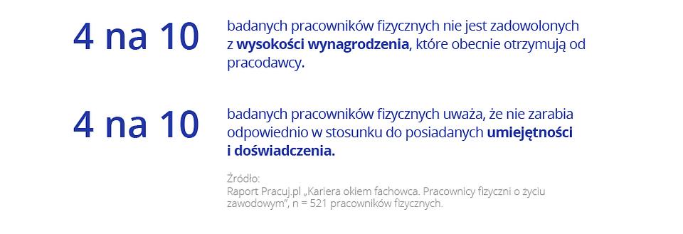 Warunki_ Zadowoleni w mniejszości.png