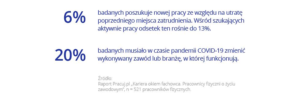Kariera okiem fachowca_Pracuj.pl_3.png