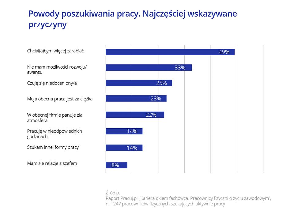 Kariera okiem fachowca_Pracuj.pl_5.png