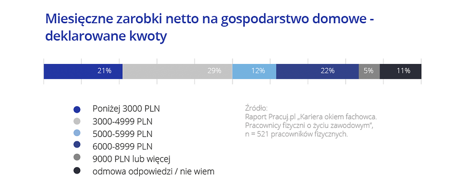Kariera okiem fachowca_Pracuj.pl_11.png