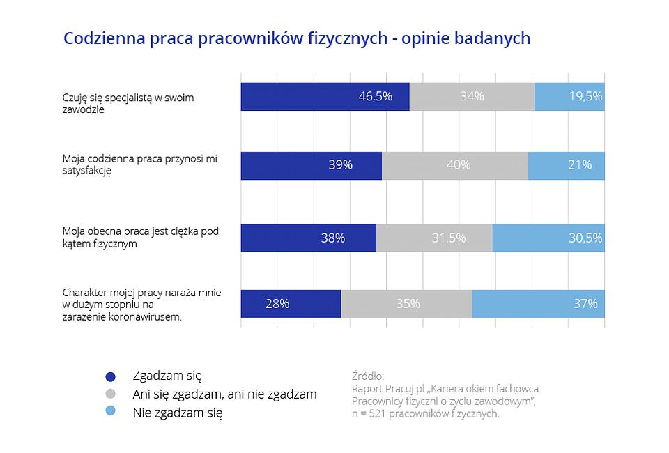 Kariera okiem fachowca_Pracuj.pl_15.png