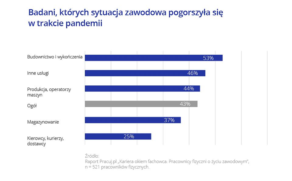 Kariera okiem fachowca_Pracuj.pl_17.png