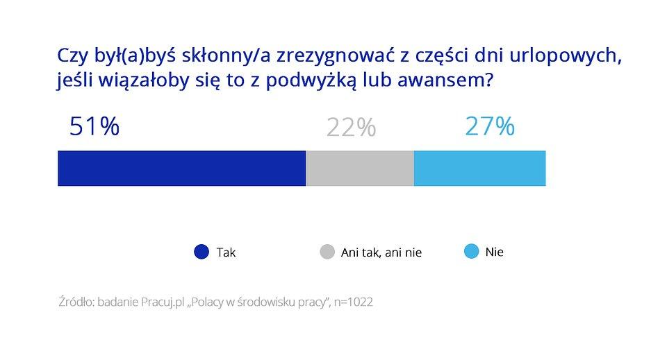 Urlopy_Pracuj.pl_5.jpg