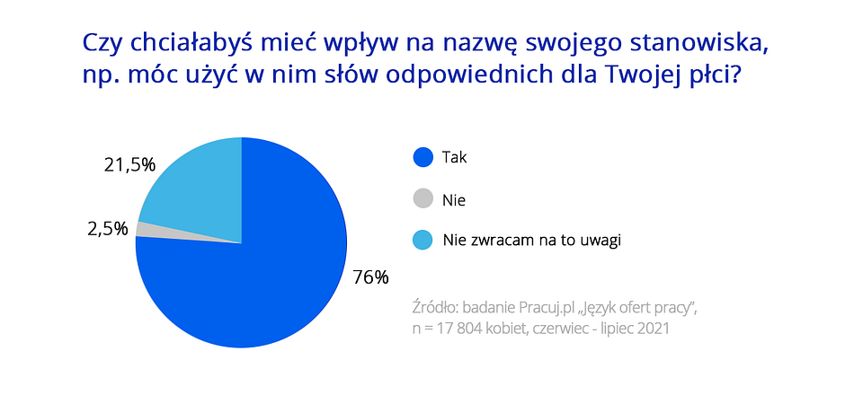 wykres_4.png