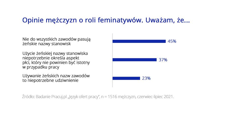 feminatywy_2_Pracuj.pl_4.png