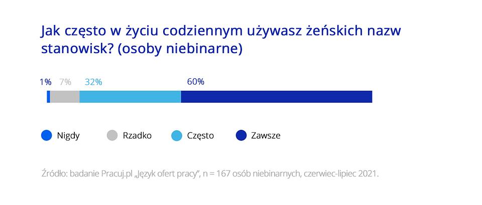 feminatywy_2_Pracuj.pl_9.png
