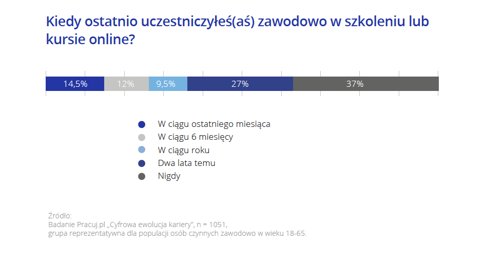 Kursy online_Pracuj.pl_2.png