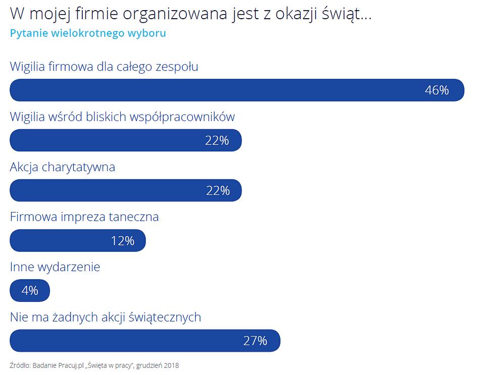 Pracuj_Swieta_w_pracy_1.PNG