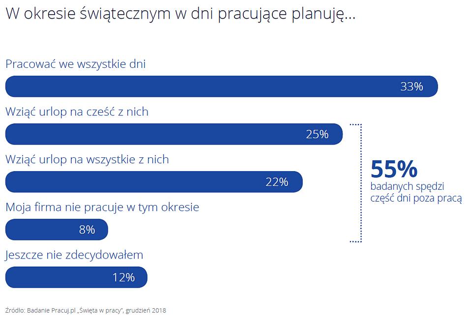 Pracuj_Swieta_w_pracy_2.PNG