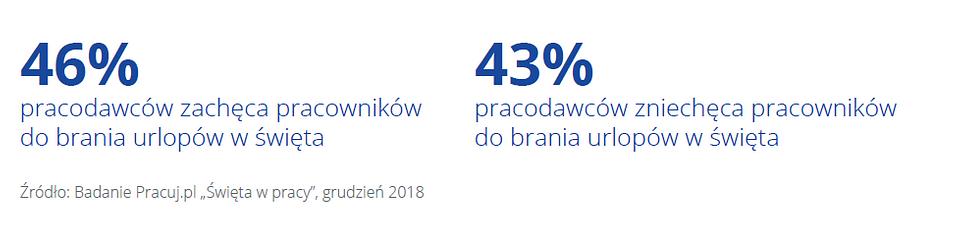 Pracuj_Swieta_w_pracy_3.PNG