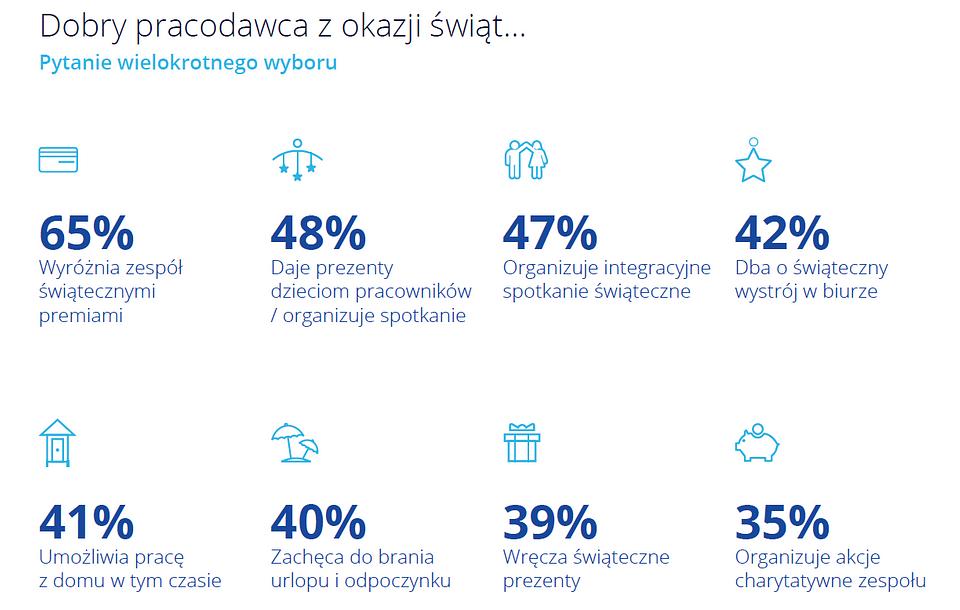 Pracuj_Swieta_w_pracy_5.PNG