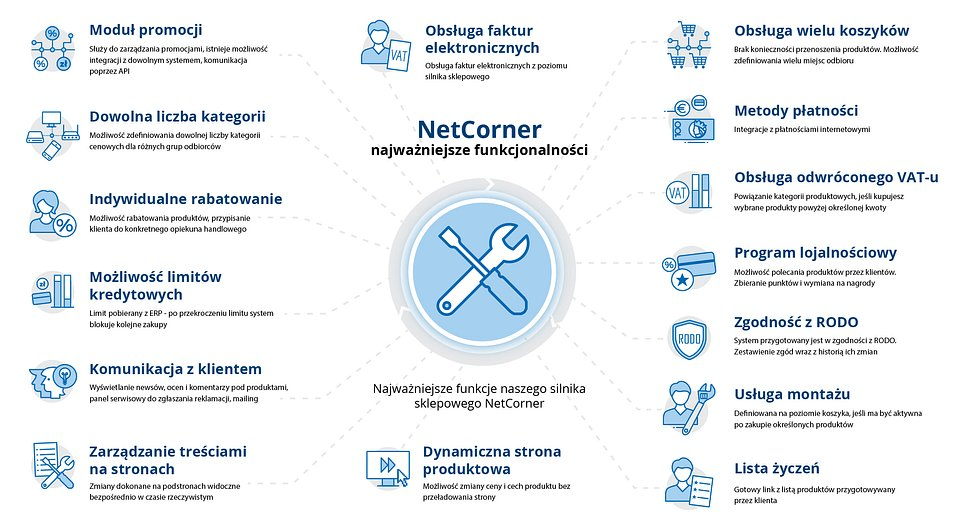 netcorner-funkcjonalnosci.jpg