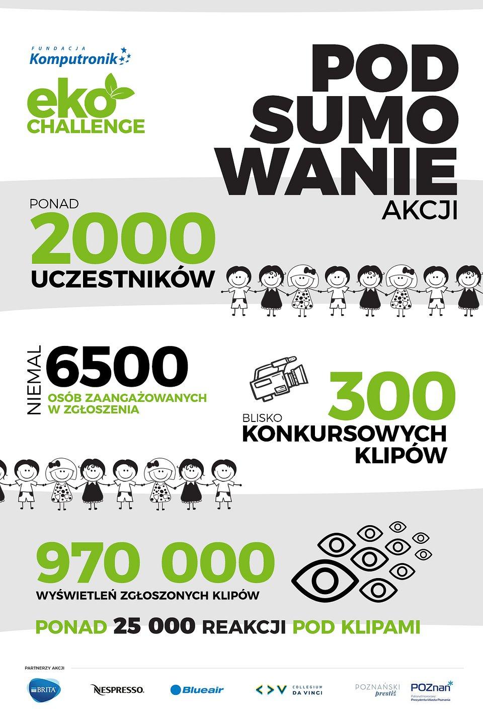 29.01_Fundacja_ecochallenge_infografika_prowly.jpg
