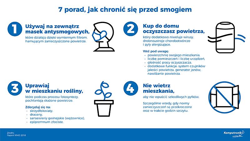 Smog_infografika2.png