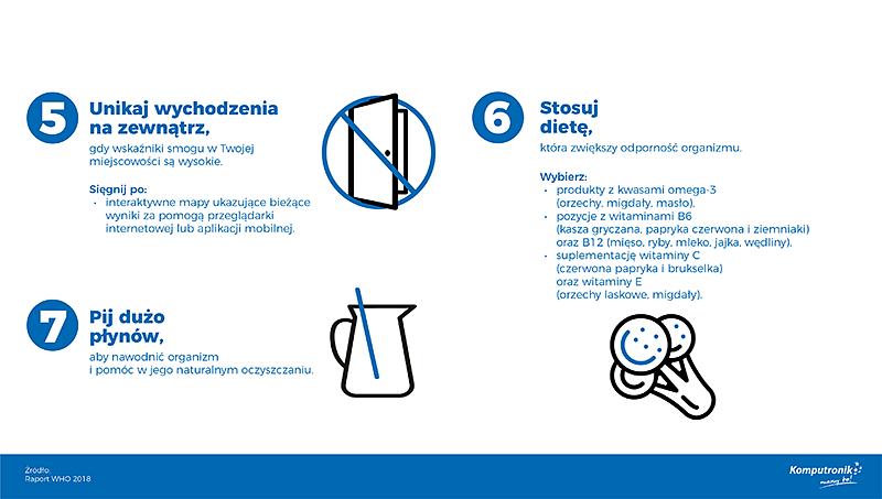 Smog_infografika3.png