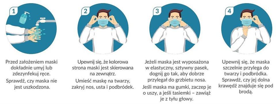 Jak poprawnie założyć maskę.jpg