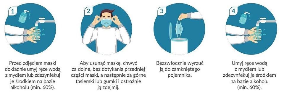 Jak bezpiecznie zdjąć maskę.jpg