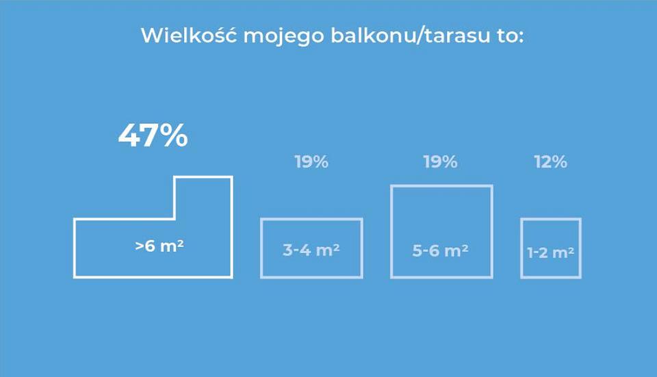 Balkon_ikonografika_1.png
