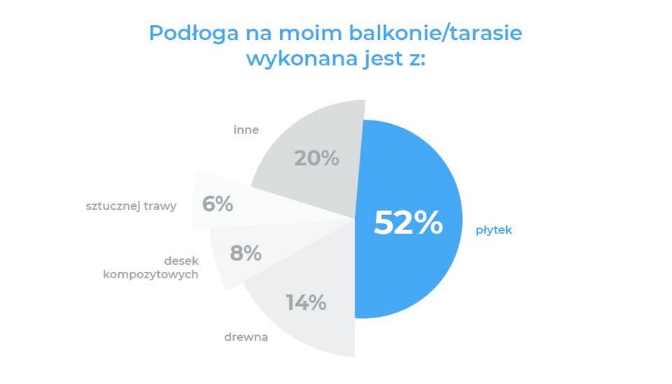 Balkon_ikonografika_5.png