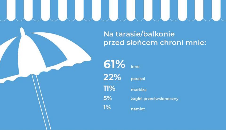 Ikonografika_balkon_3.png