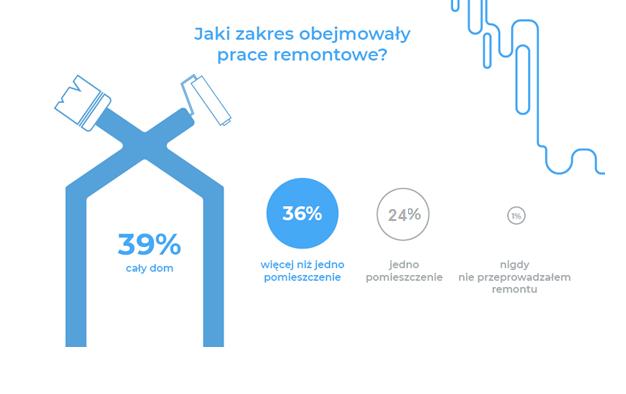 remont_infografika_2.png