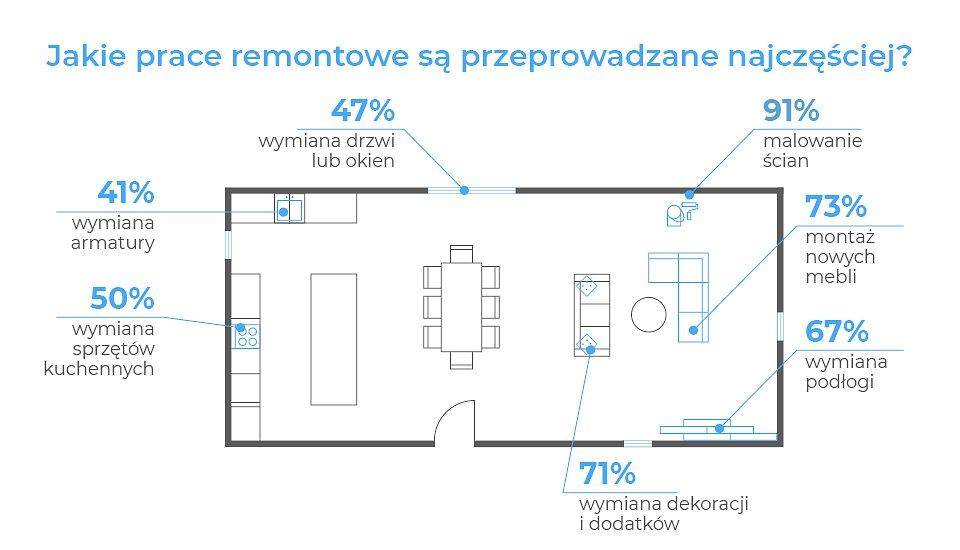 remont_infograf_pocieta4.jpg