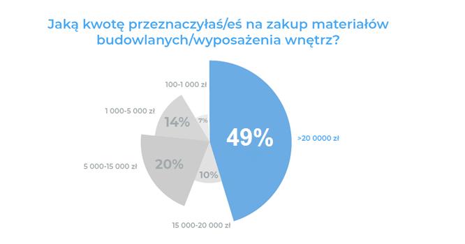 Remont_infografika_5.png