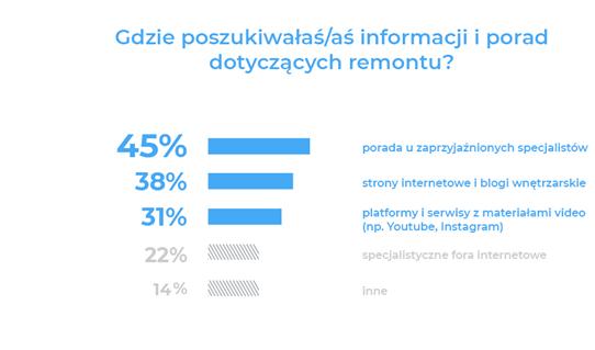 remont_infografika_7.png