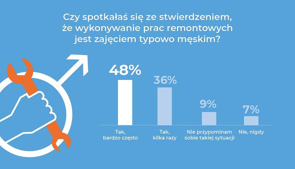 robie_remont_infografika_pocieta2.jpg