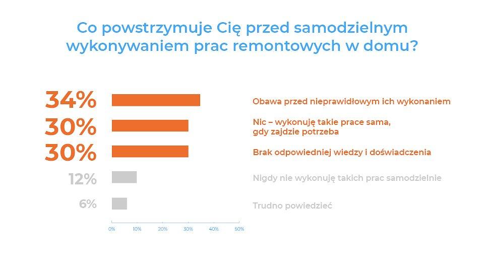 robie_remont_infografika_pocieta3.jpg