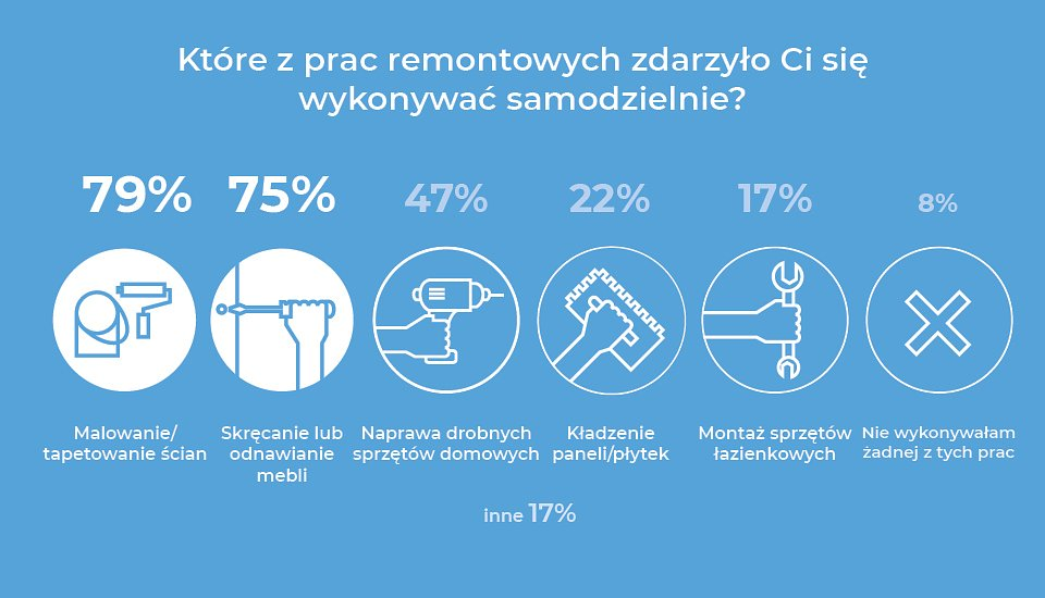robie_remont_infografika_pocieta4.jpg