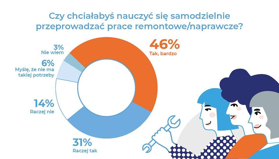 robie_remont_infografika_pocieta5.jpg