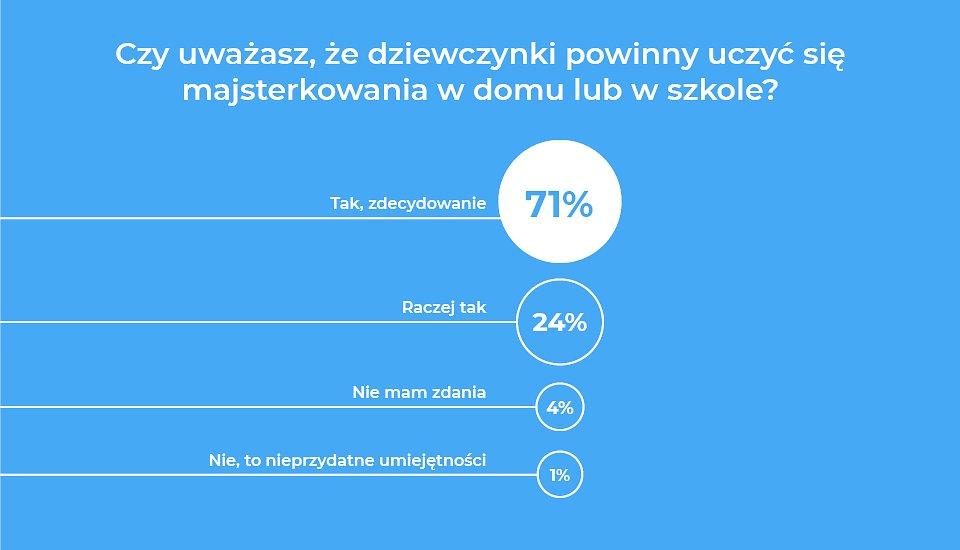 robie_remont_infografika_pocieta6.jpg