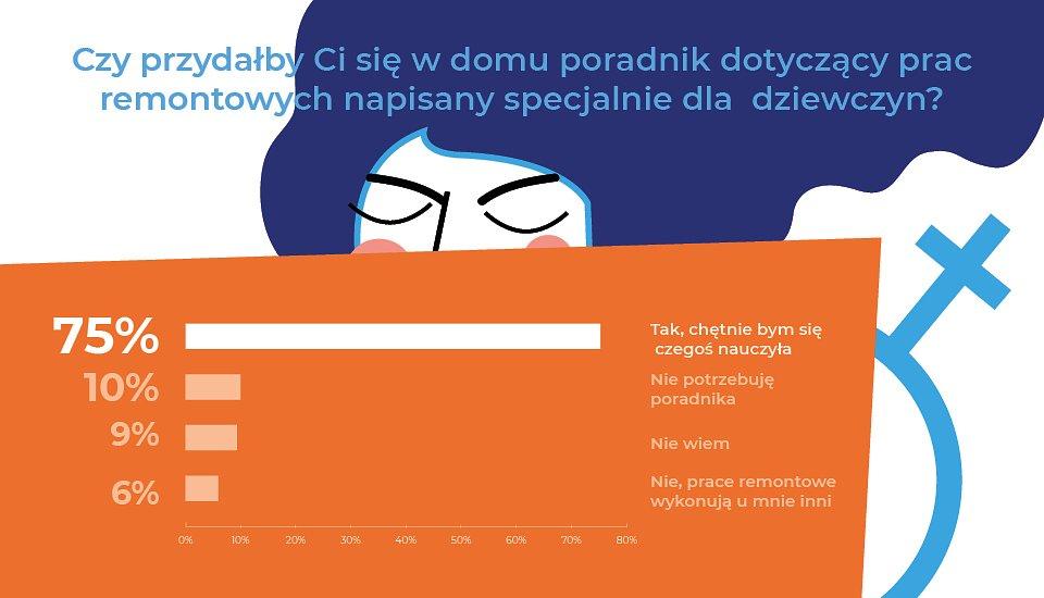 robie_remont_infografika_pocieta7.jpg