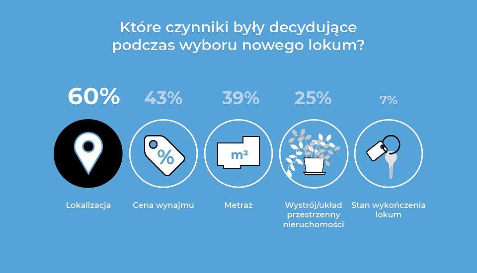 01_RAPORT_przeprowadzka_5.jpg