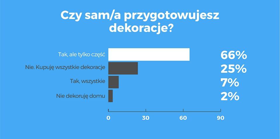 Infografika Swiateczna  (7).jpg