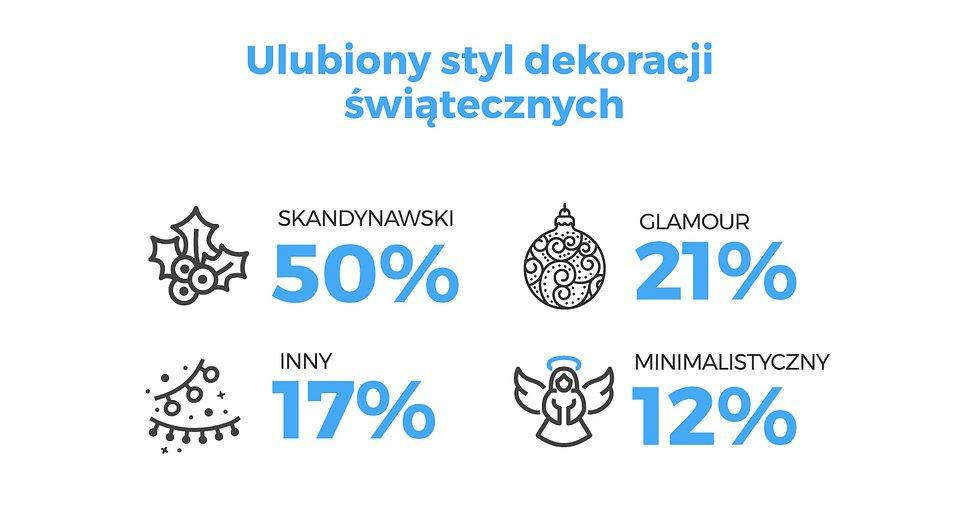 Infografika Swiateczna  (4).jpg