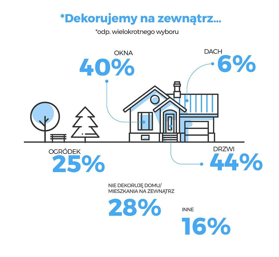 grafika: Grzegorz Twaróg