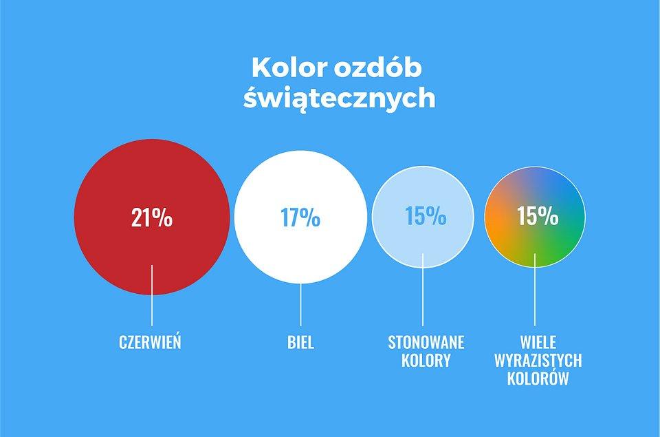 Infografika Swiateczna  (5).jpg